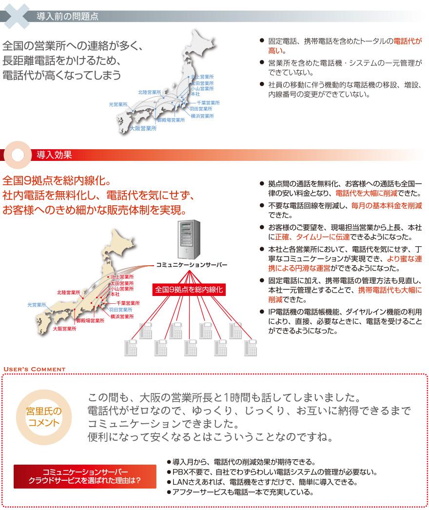 ueda_img3